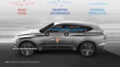 Hyundai aims to end road noise with new technology
