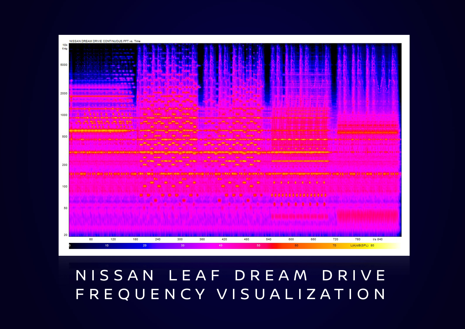 Nissan lullaby technology